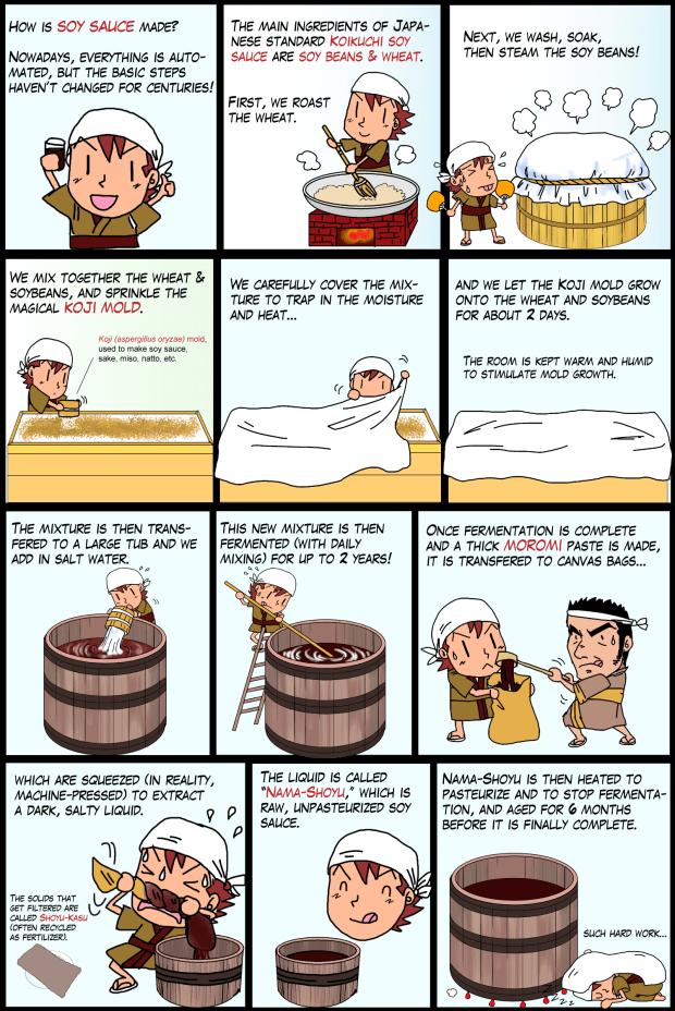 производство соевого соуса фото